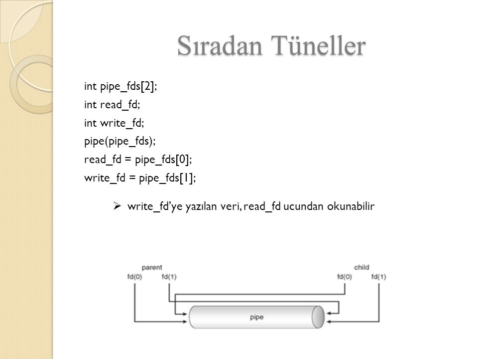 Sıradan Tüneller int pipe_fds[2]; int read_fd; int write_fd; pipe(pipe_fds); read_fd = pipe_fds[0]; write_fd = pipe_fds[1];